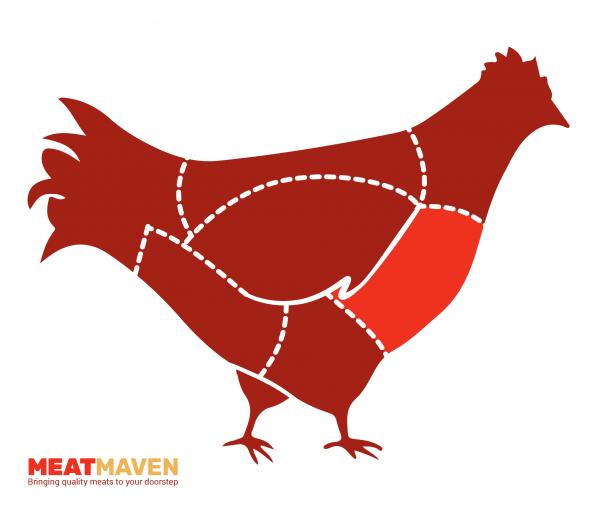 Chicken Diagram - Breast