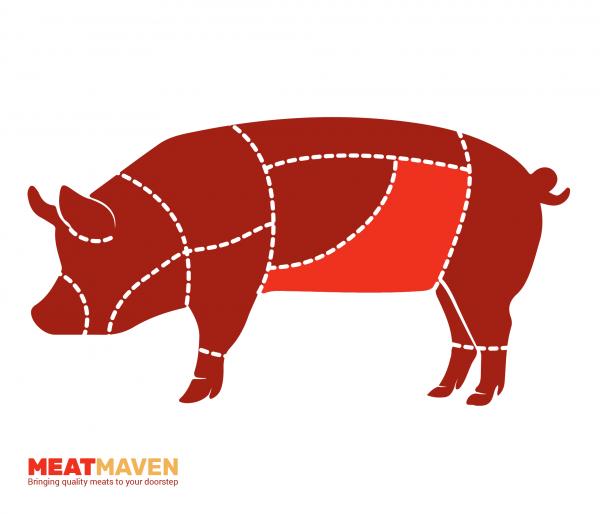 Pork Diagram - Belly